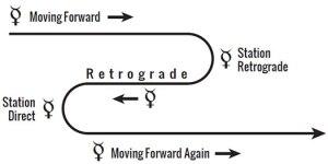 mercury-retrograde-diagram-02